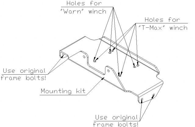 Magnum 325 Wiring Diagram Sportsman