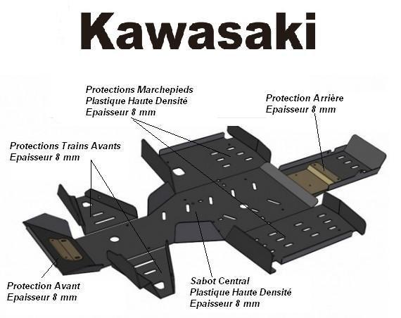 SKID PLATES KAWASAKI
