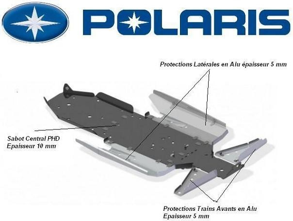 SKID PLATES POLARIS