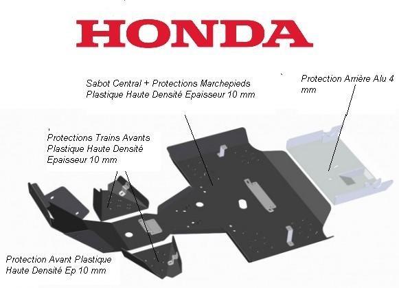 SKID PLATES HONDA