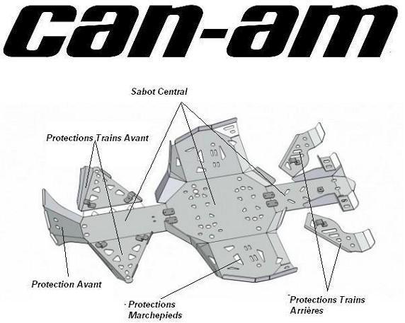 SKID PLATES CANAM